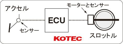 E-Throttle1.jpg