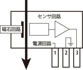 MCS_series_1.jpg