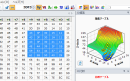 ROMMaker テーブルグラフ連動
